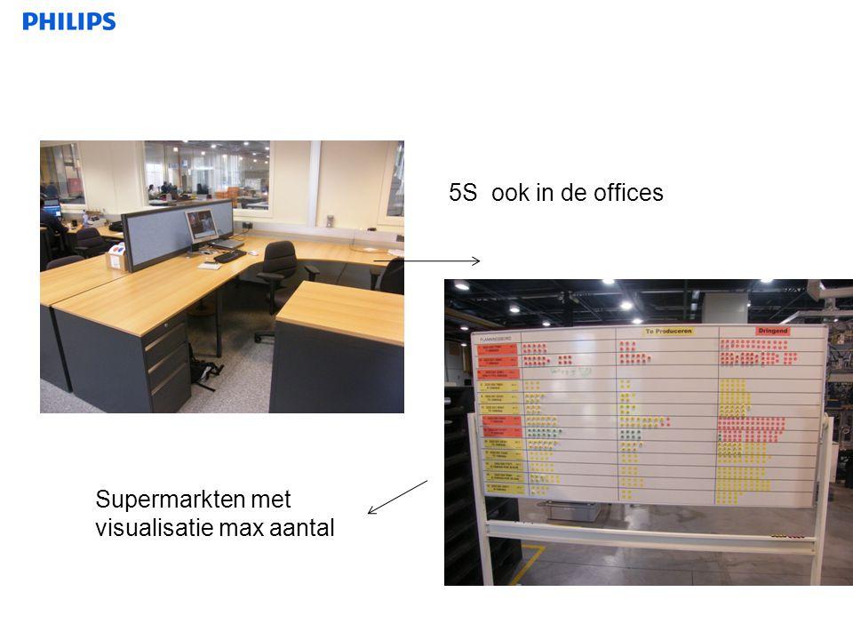 5S ook in de offices Supermarkten met visualisatie max aantal