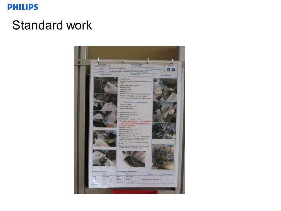 Standard work