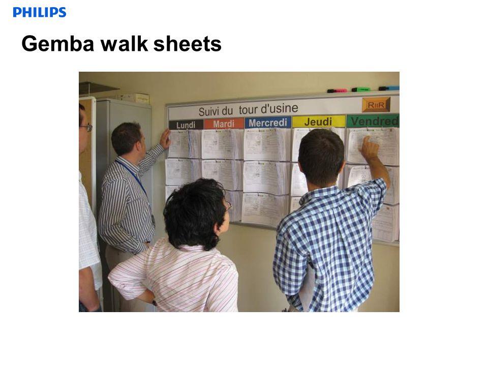 Gemba walk sheets