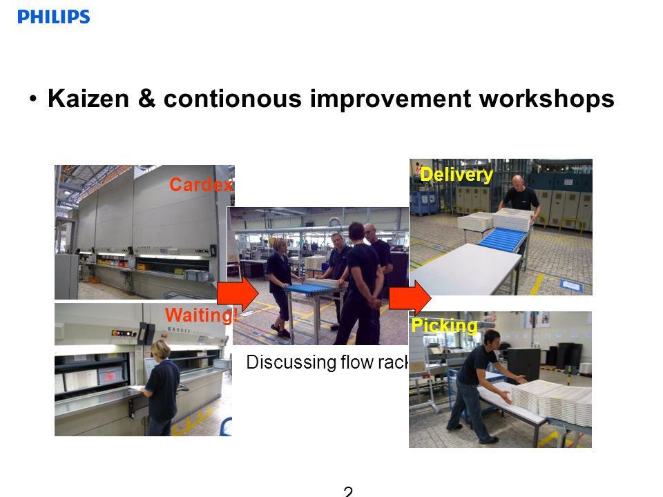 Kaizen & contionous improvement workshops