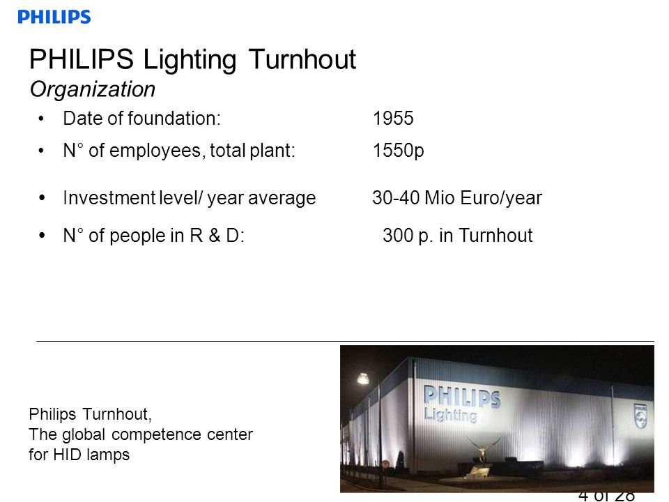 PHILIPS Lighting Turnhout Organization