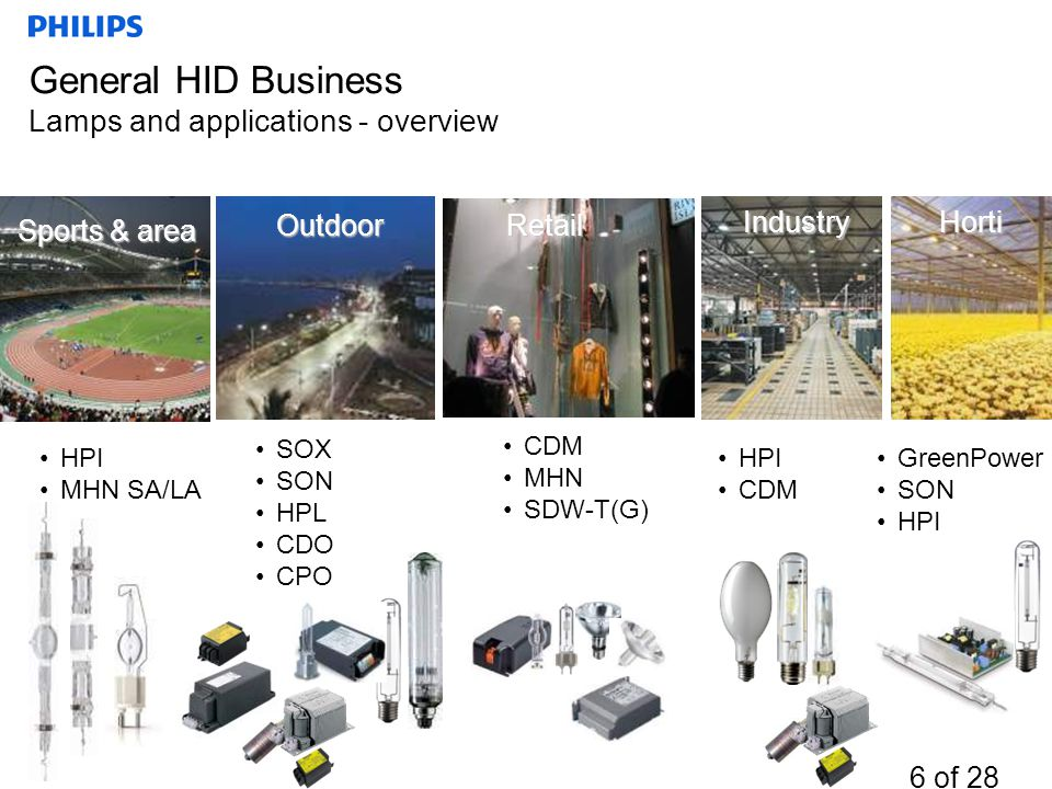 General HID Business Lamps and applications - overview