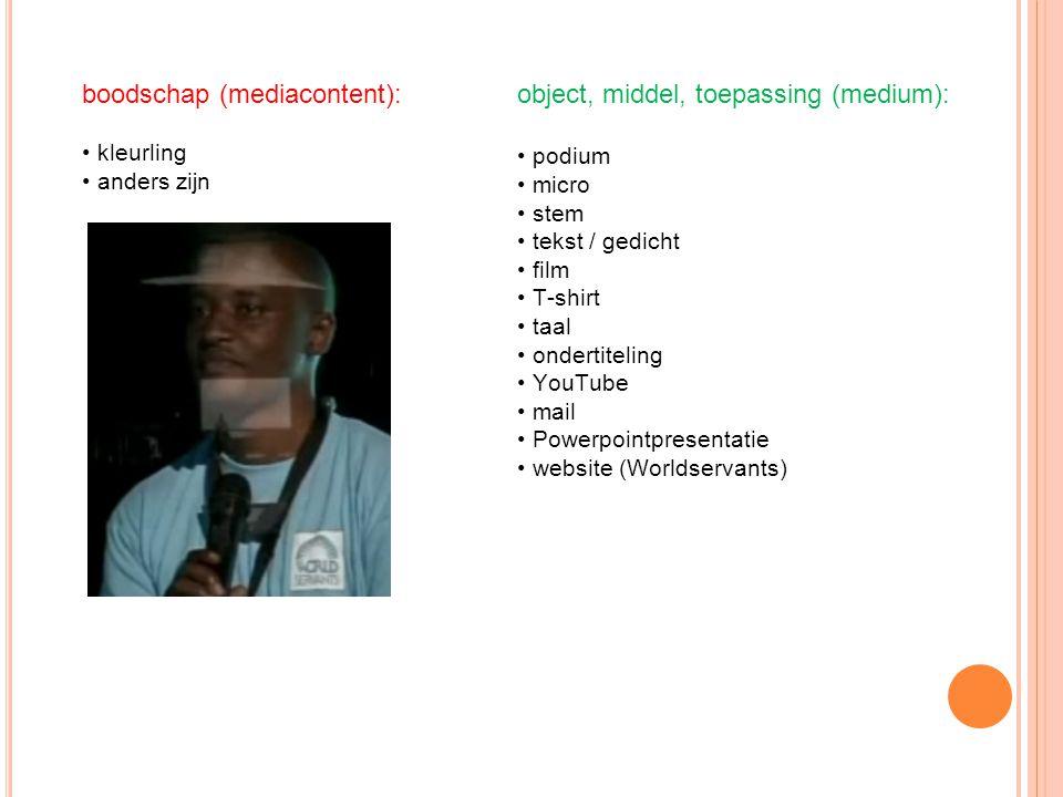 boodschap (mediacontent): object, middel, toepassing (medium):