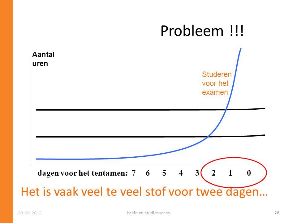 Probleem !!! Het is vaak veel te veel stof voor twee dagen…