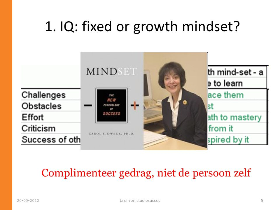 1. IQ: fixed or growth mindset