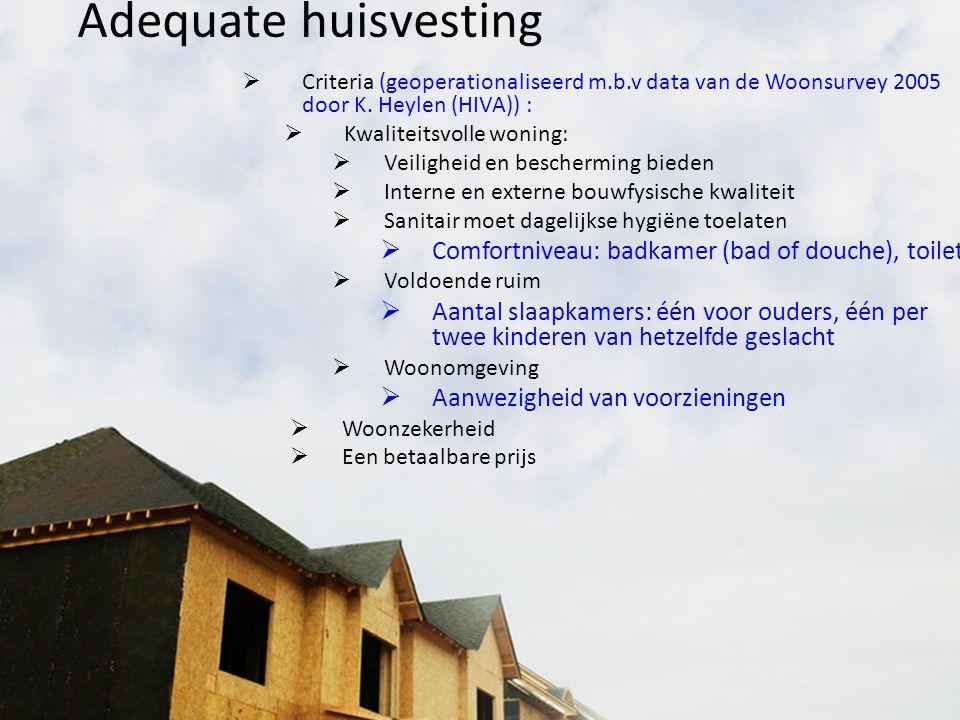 Adequate huisvesting Adequate huisvesting