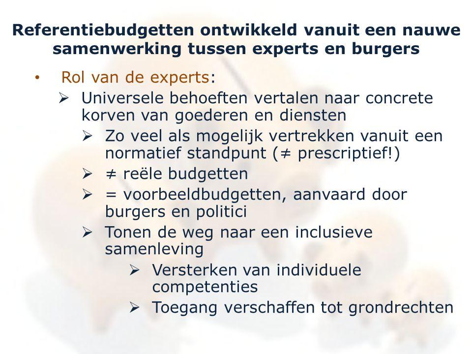 Referentiebudgetten ontwikkeld vanuit een nauwe samenwerking tussen experts en burgers