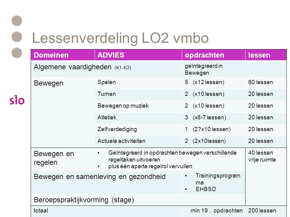 Lessenverdeling LO2 vmbo