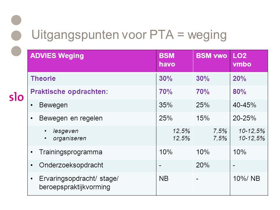 Uitgangspunten voor PTA = weging