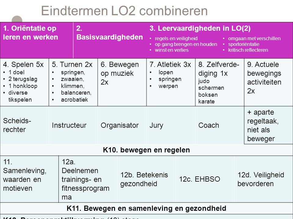 Eindtermen LO2 combineren