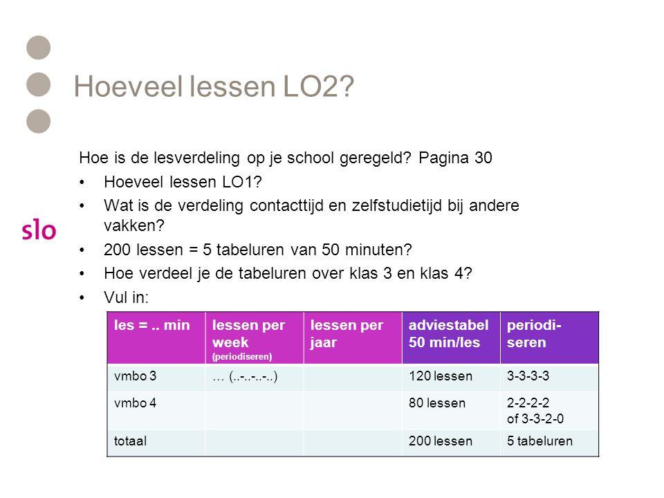 Hoeveel lessen LO2 Hoe is de lesverdeling op je school geregeld Pagina 30. Hoeveel lessen LO1