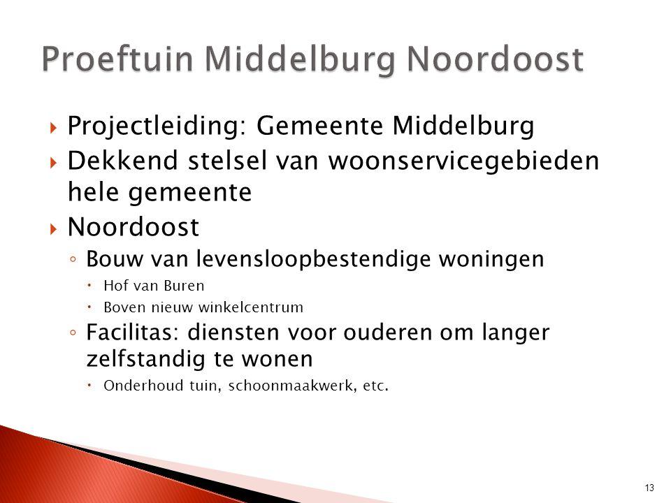 Proeftuin Middelburg Noordoost