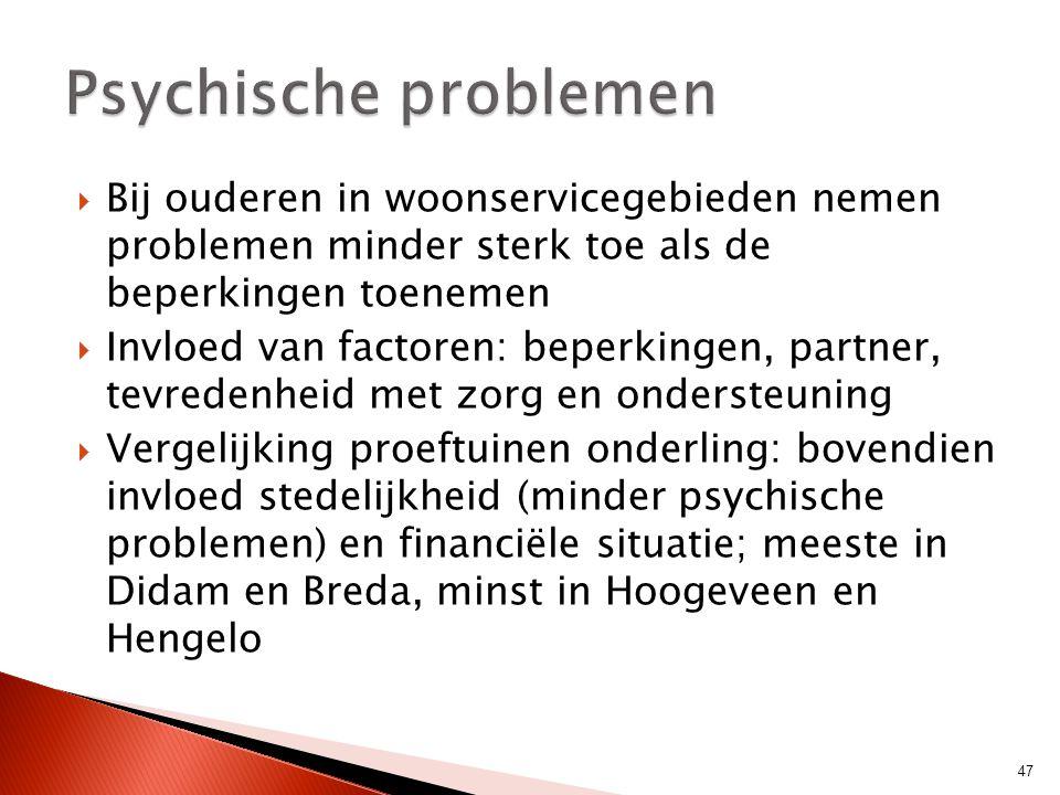 Psychische problemen Bij ouderen in woonservicegebieden nemen problemen minder sterk toe als de beperkingen toenemen.