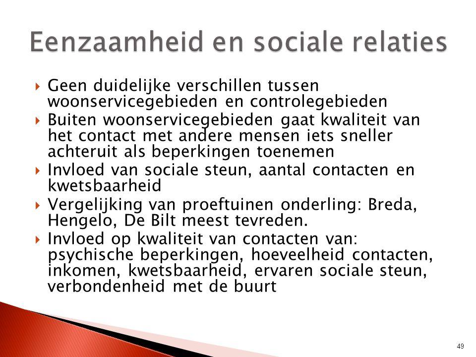 Eenzaamheid en sociale relaties