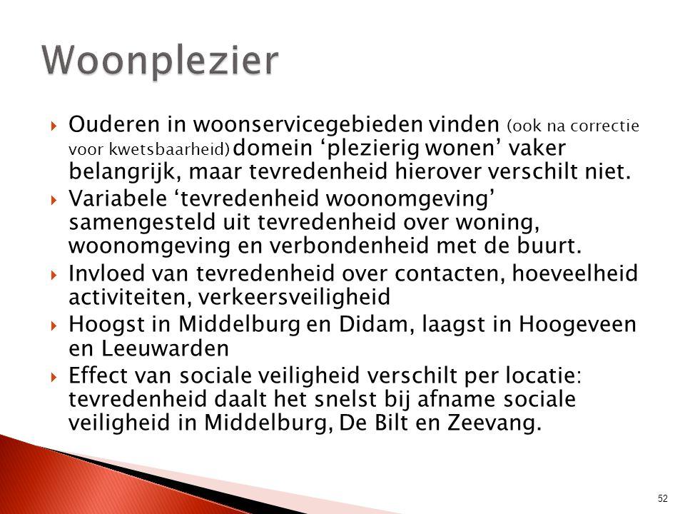 Woonplezier