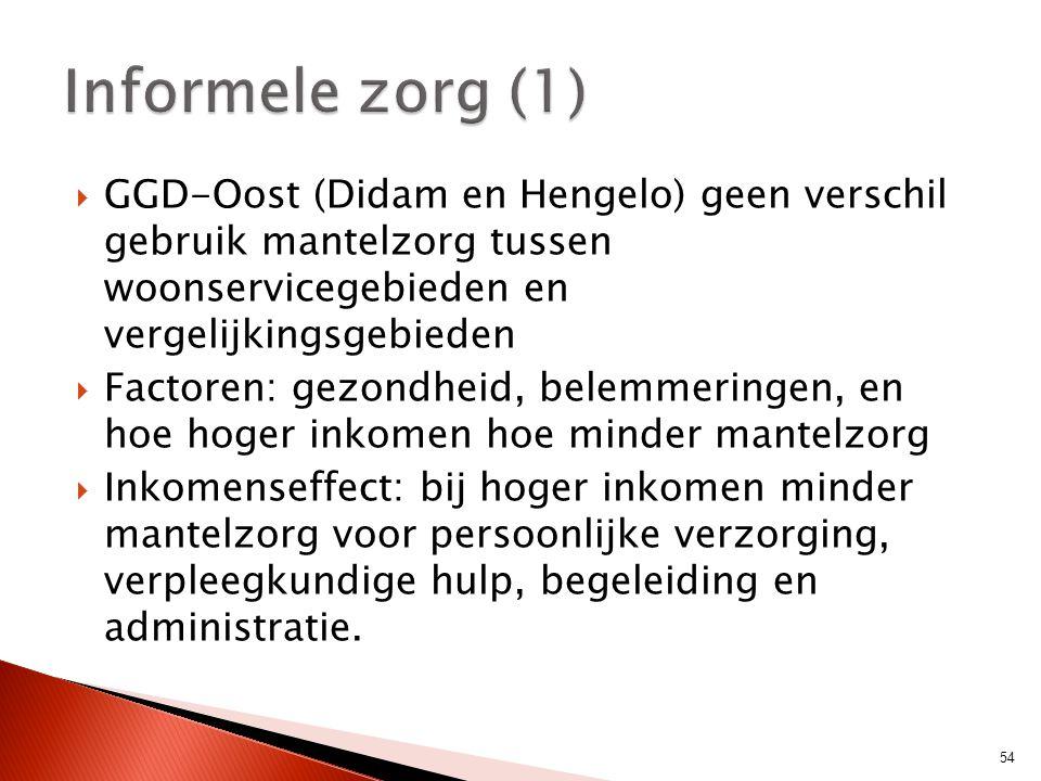 Informele zorg (1) GGD-Oost (Didam en Hengelo) geen verschil gebruik mantelzorg tussen woonservicegebieden en vergelijkingsgebieden.