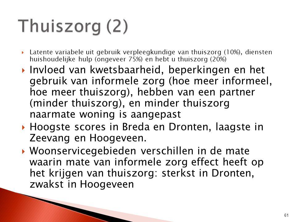 Thuiszorg (2)