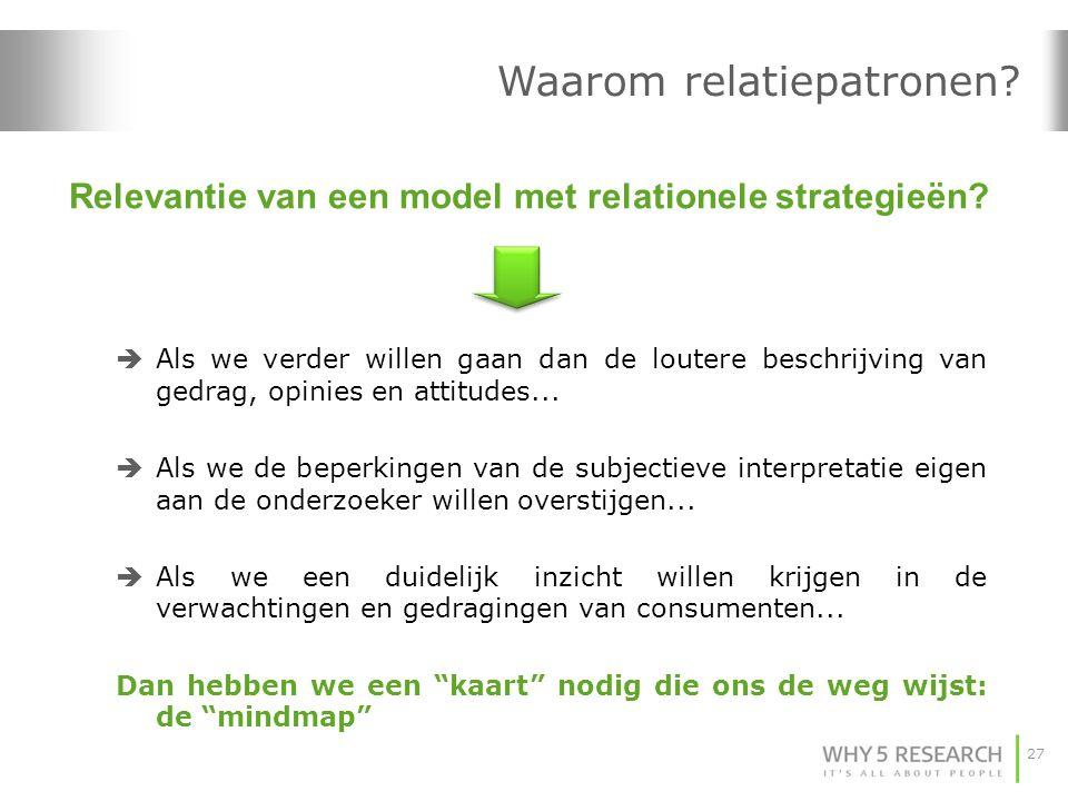 Relevantie van een model met relationele strategieën