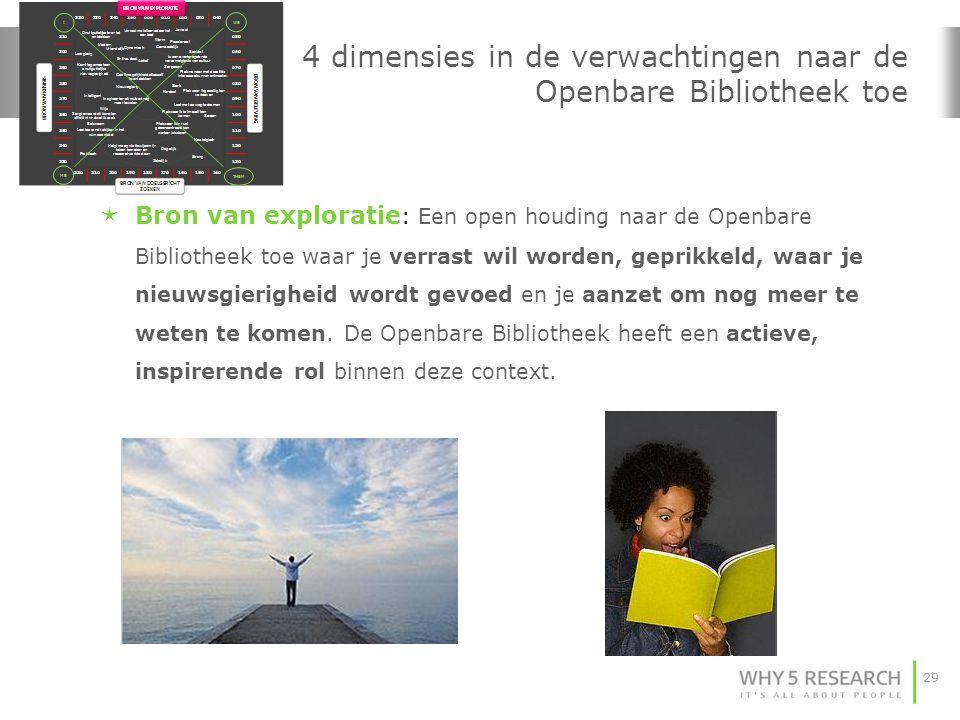 4 dimensies in de verwachtingen naar de Openbare Bibliotheek toe