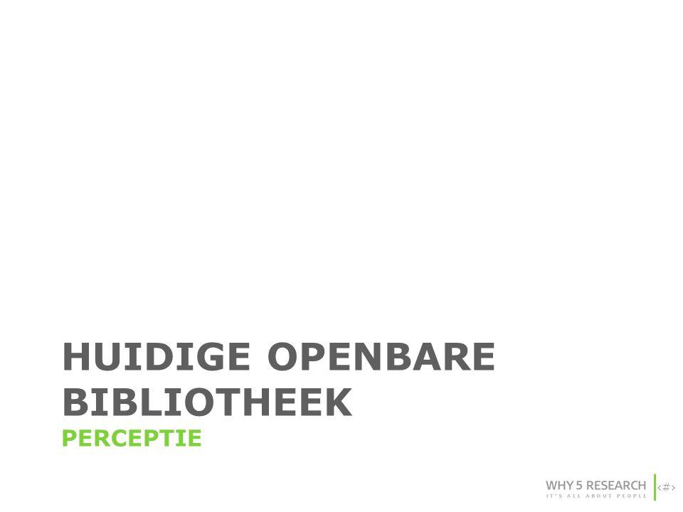 HUIDIGE openbare bibliotheek PERCEPTIE