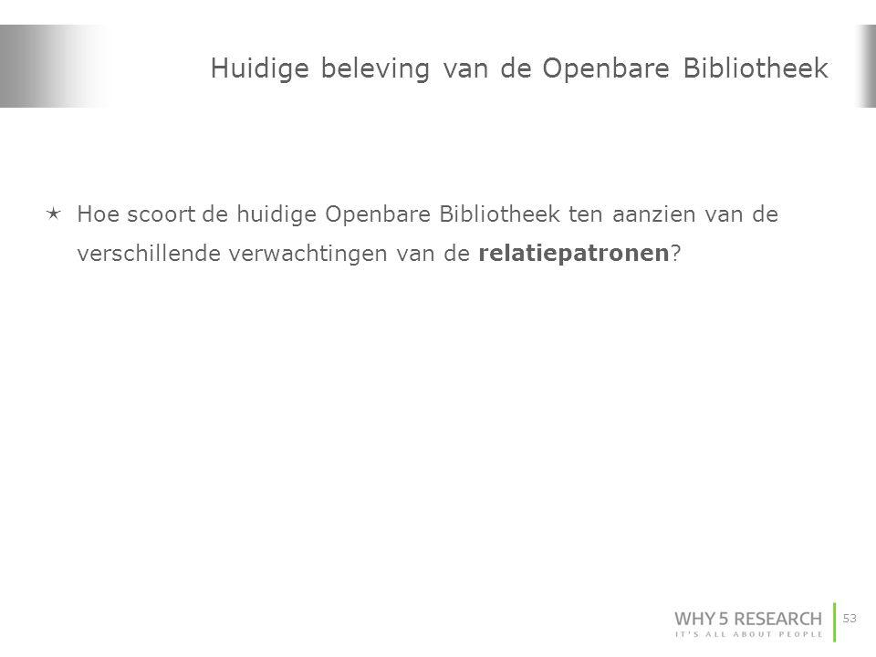 Huidige beleving van de Openbare Bibliotheek