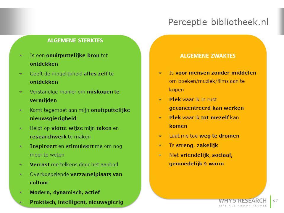 Perceptie bibliotheek.nl