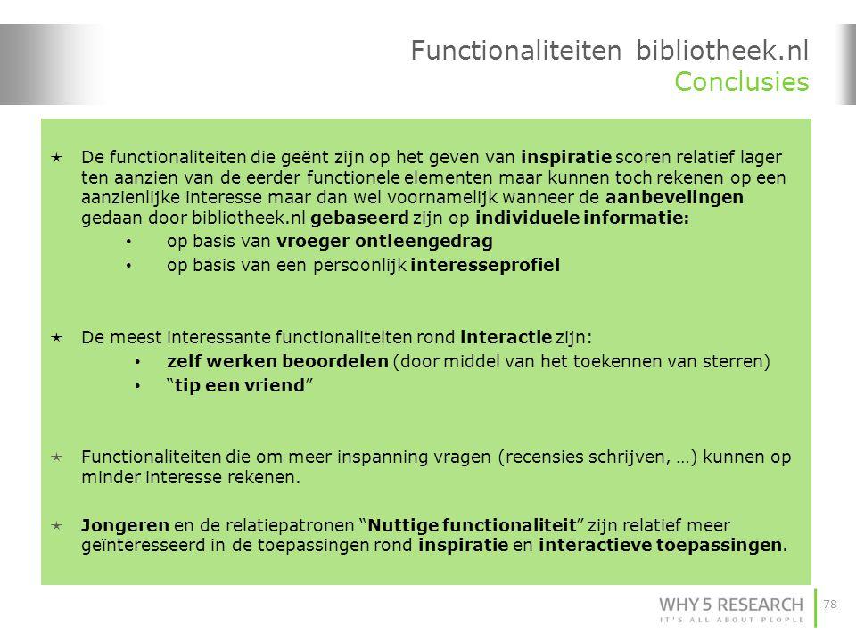 Functionaliteiten bibliotheek.nl Conclusies