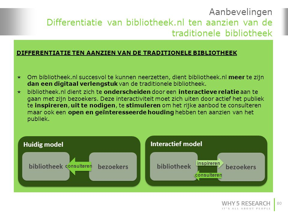 Aanbevelingen Differentiatie van bibliotheek