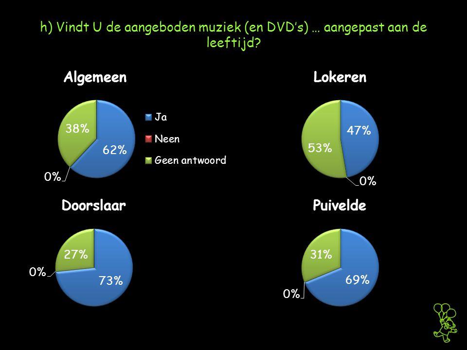h) Vindt U de aangeboden muziek (en DVD's) … aangepast aan de leeftijd
