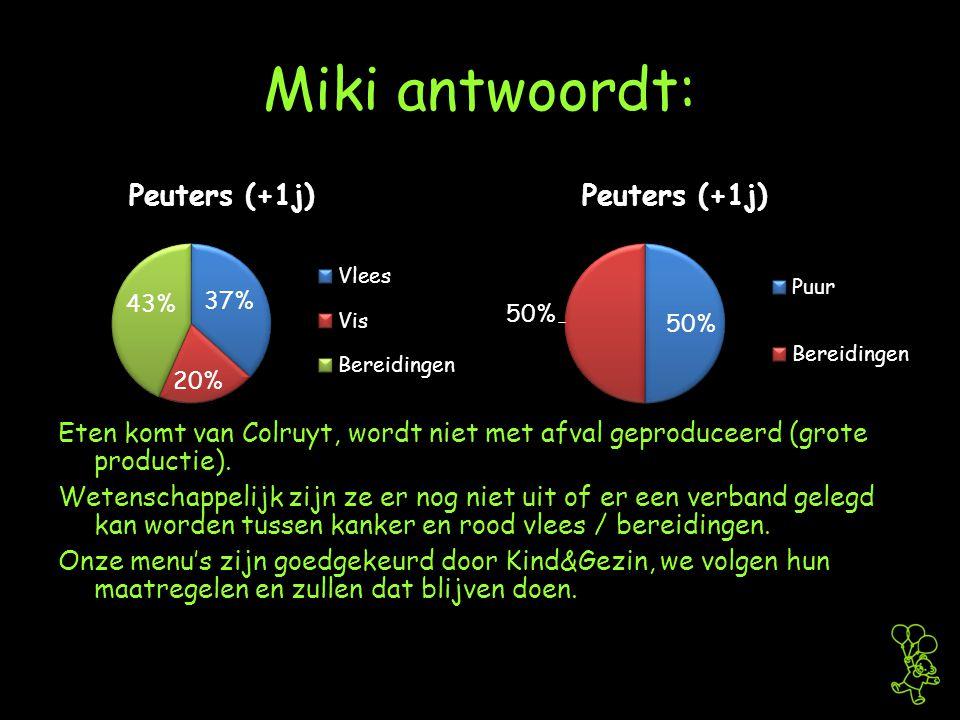 Miki antwoordt: Eten komt van Colruyt, wordt niet met afval geproduceerd (grote productie).