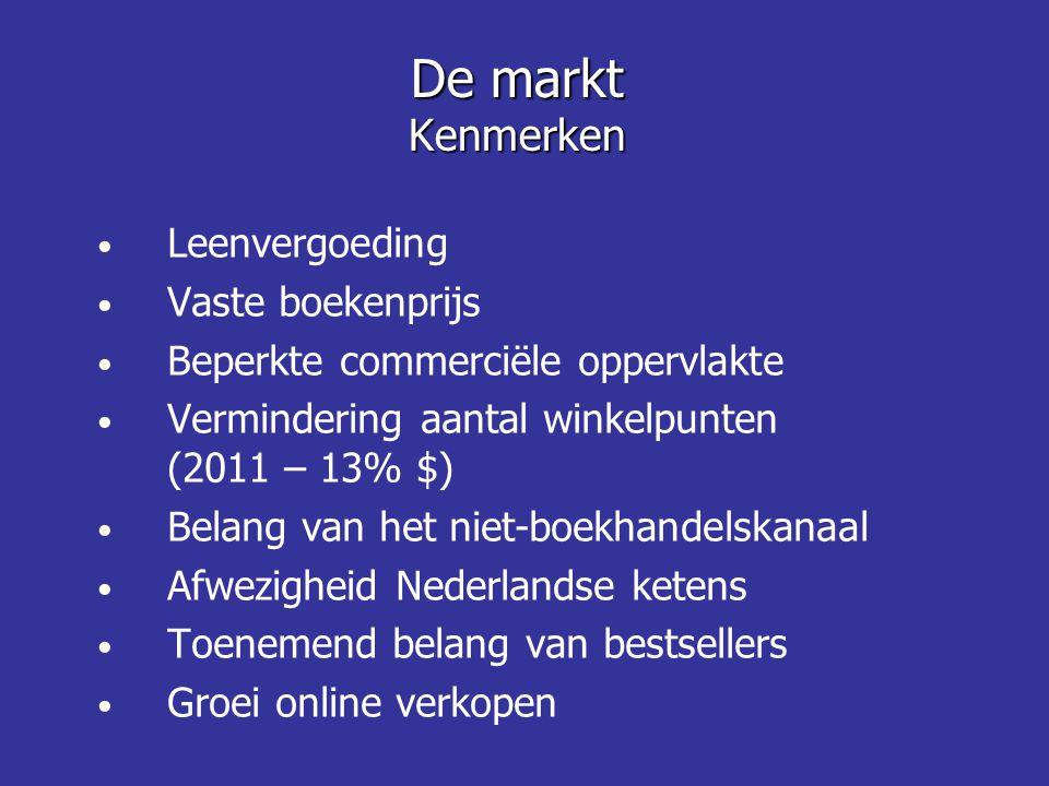 De markt Kenmerken Leenvergoeding Vaste boekenprijs