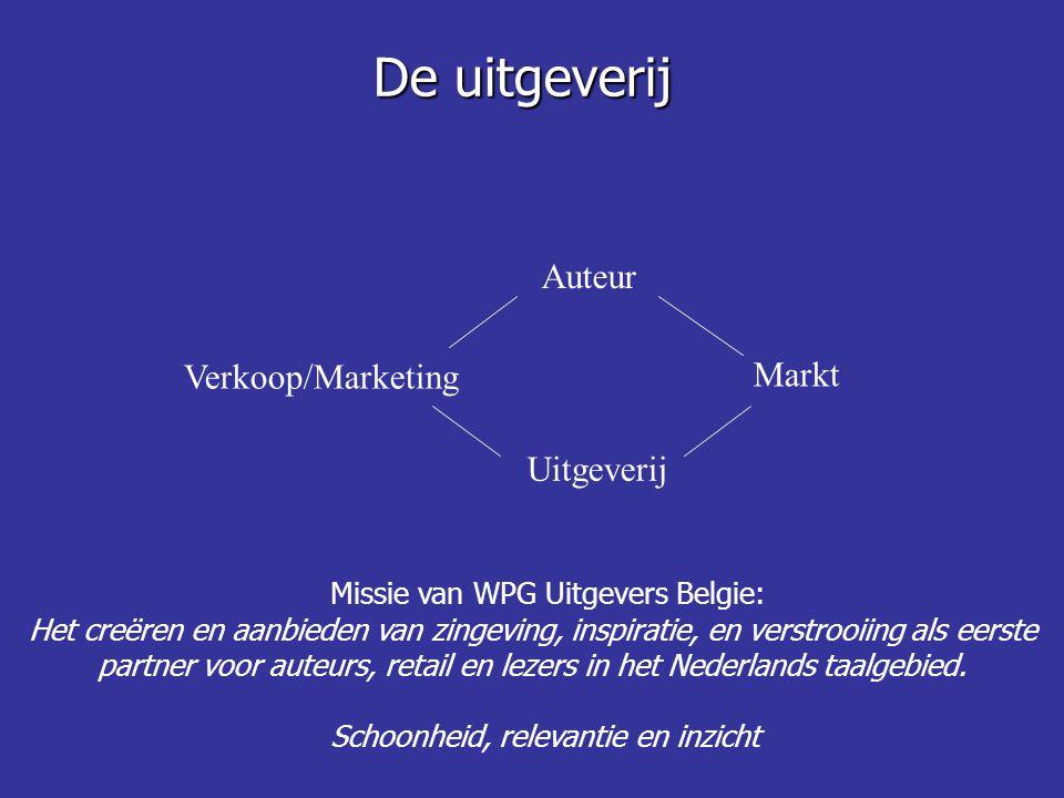 De uitgeverij Auteur Verkoop/Marketing Markt Uitgeverij