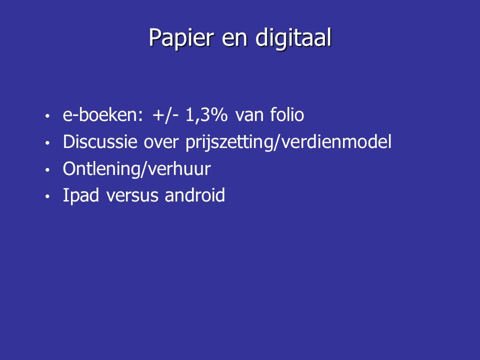 Papier en digitaal e-boeken: +/- 1,3% van folio