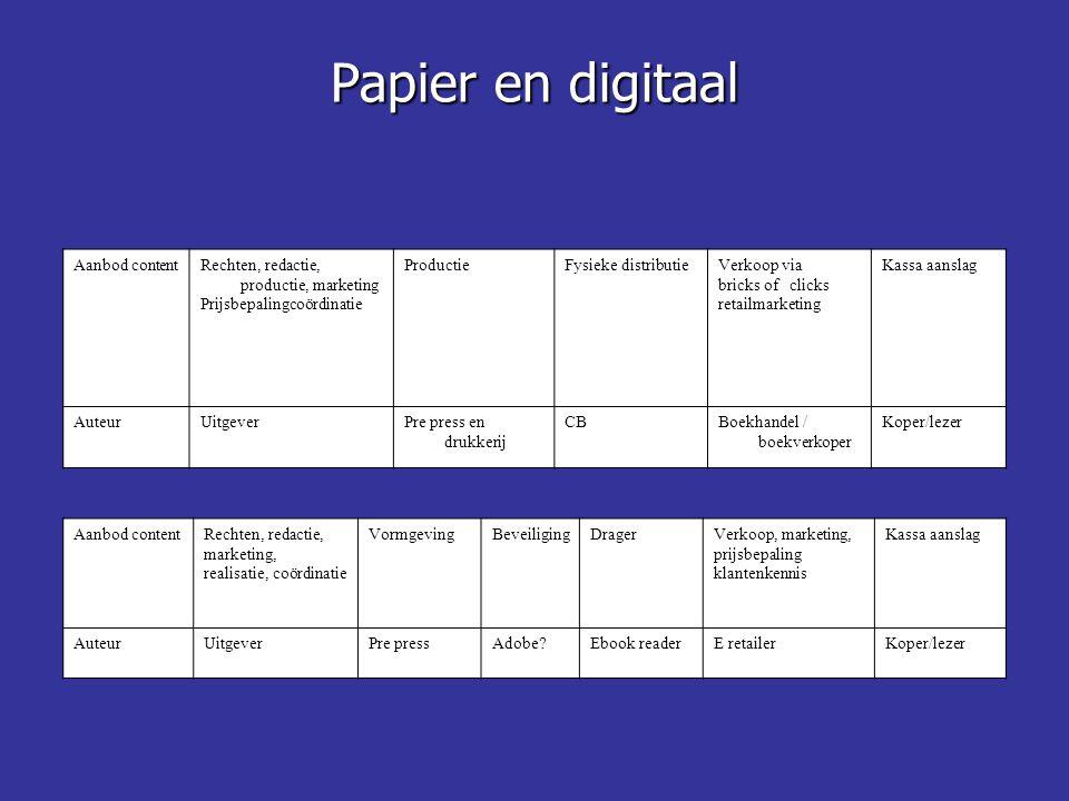 Papier en digitaal Aanbod content