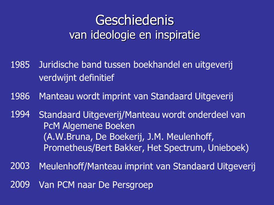 van ideologie en inspiratie