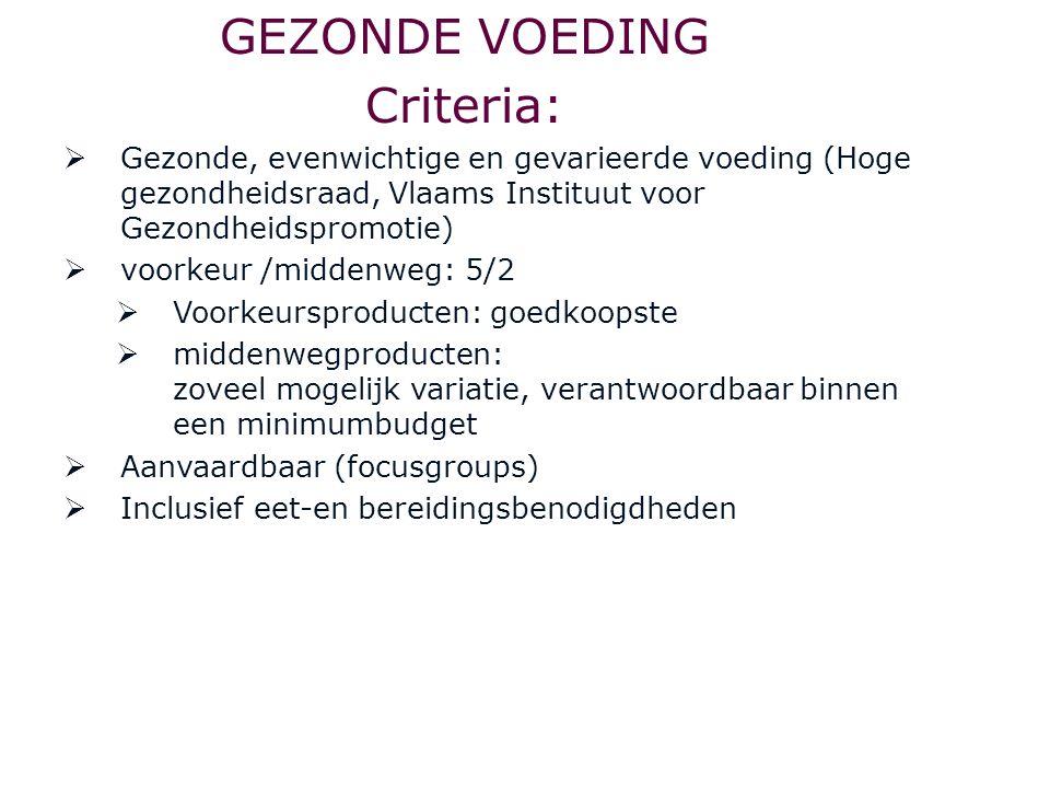GEZONDE VOEDING Criteria: