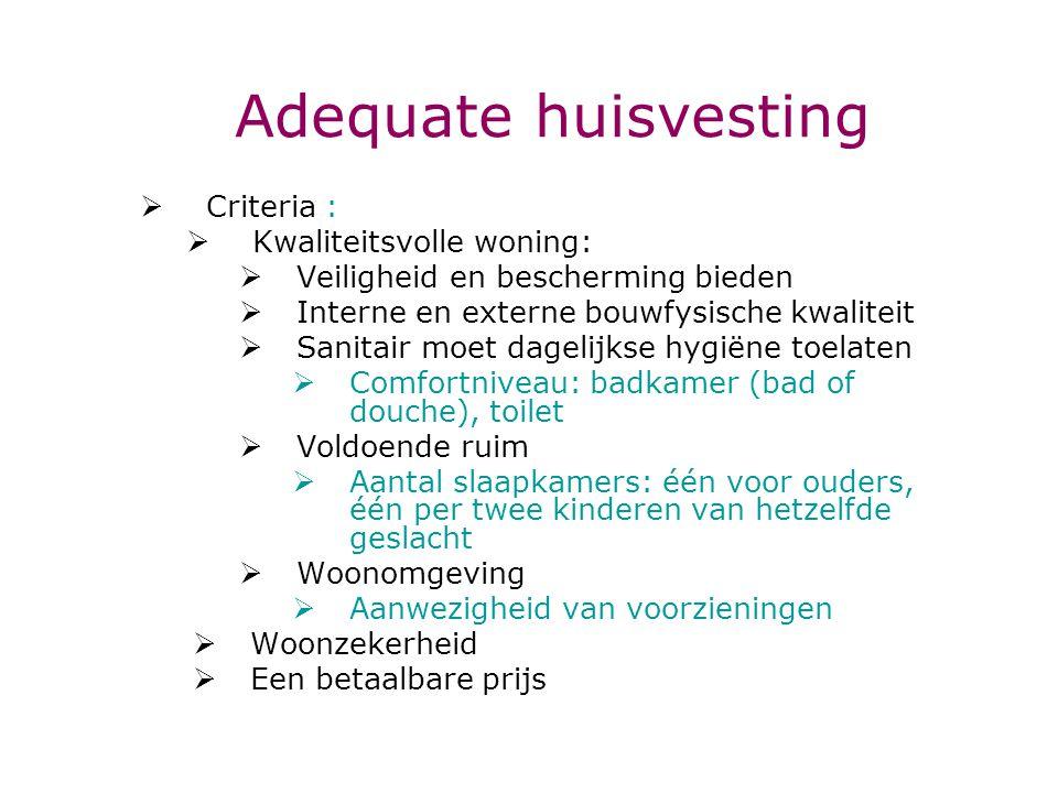 Adequate huisvesting Criteria : Kwaliteitsvolle woning: