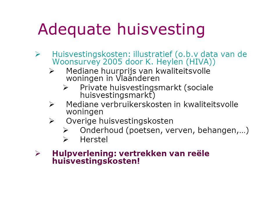 Adequate huisvesting Huisvestingskosten: illustratief (o.b.v data van de Woonsurvey 2005 door K. Heylen (HIVA))
