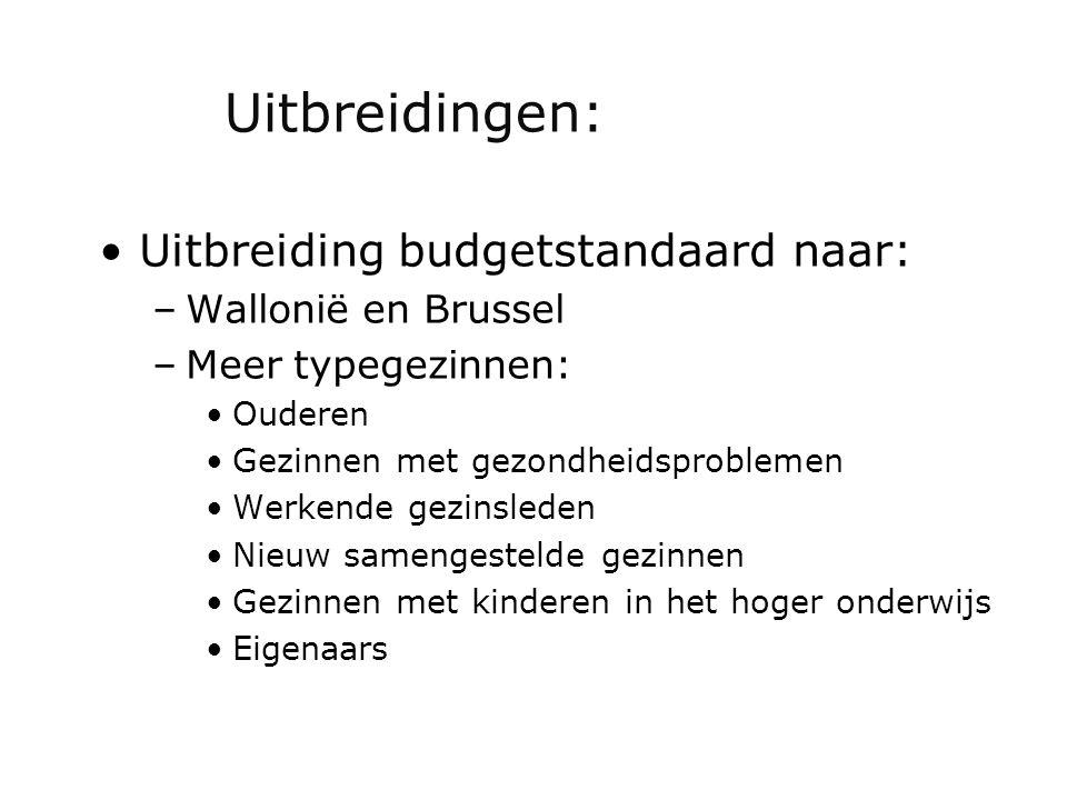 Uitbreidingen: Uitbreiding budgetstandaard naar: Wallonië en Brussel