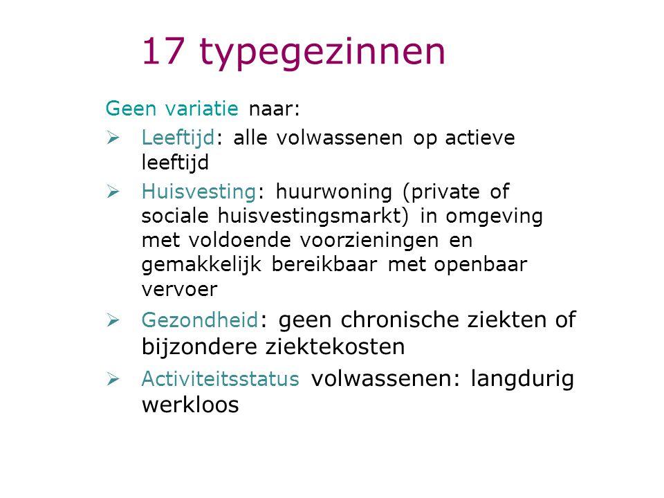 17 typegezinnen Geen variatie naar: