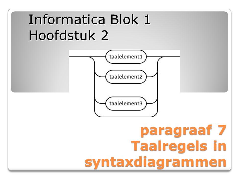 paragraaf 7 Taalregels in syntaxdiagrammen