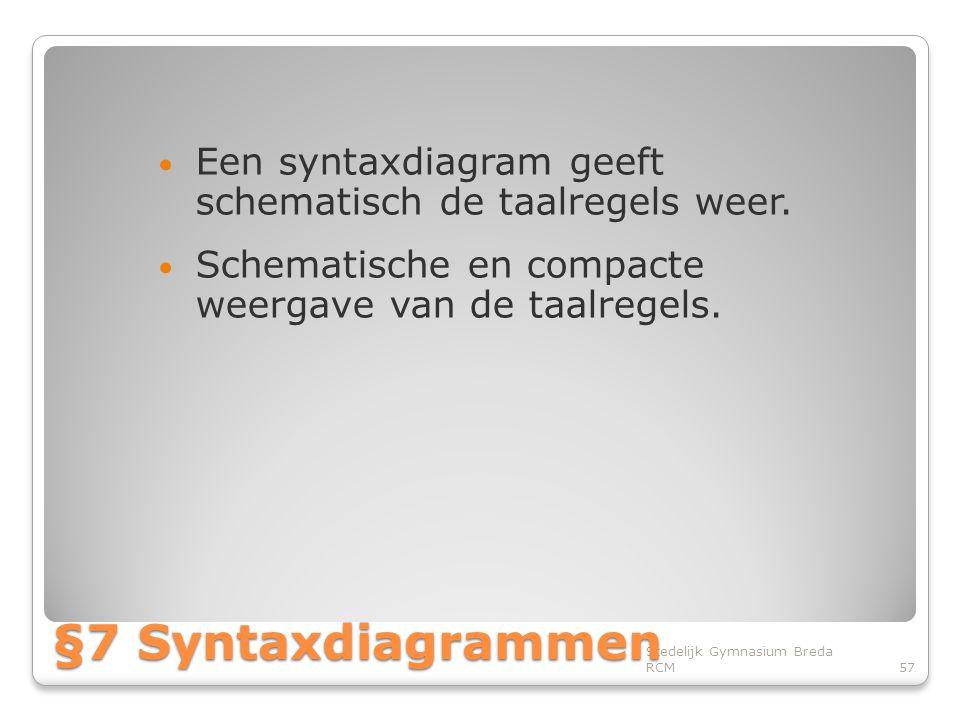 Een syntaxdiagram geeft schematisch de taalregels weer.