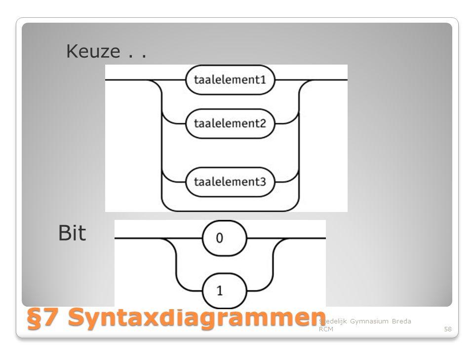 Keuze . . Bit §7 Syntaxdiagrammen Stedelijk Gymnasium Breda RCM