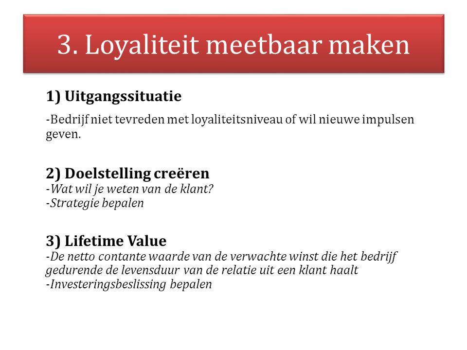 3. Loyaliteit meetbaar maken