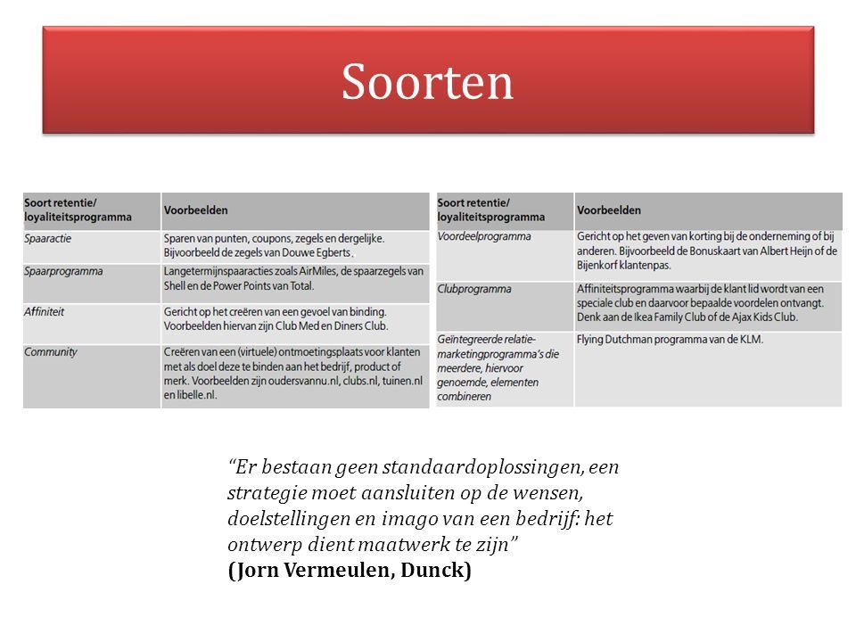 Soorten