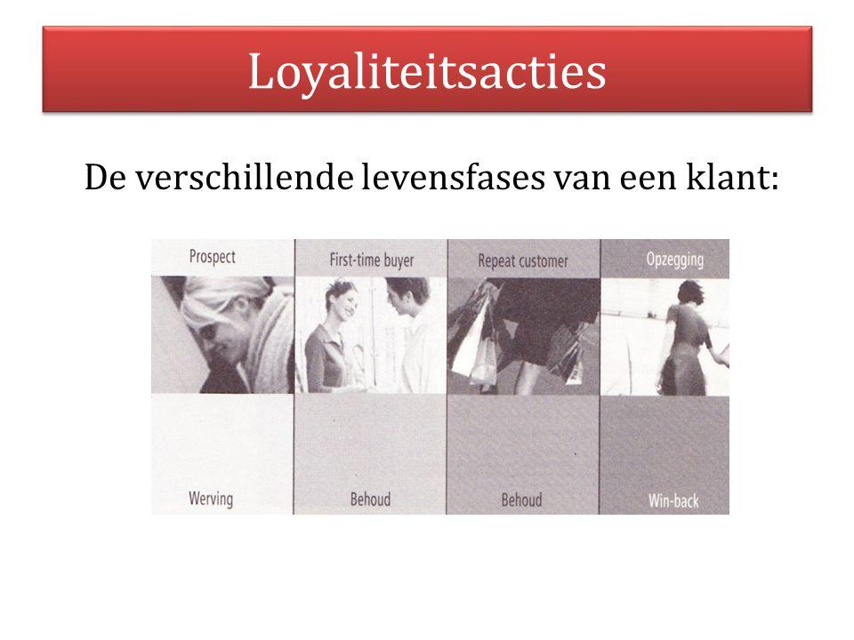 Loyaliteitsacties De verschillende levensfases van een klant: