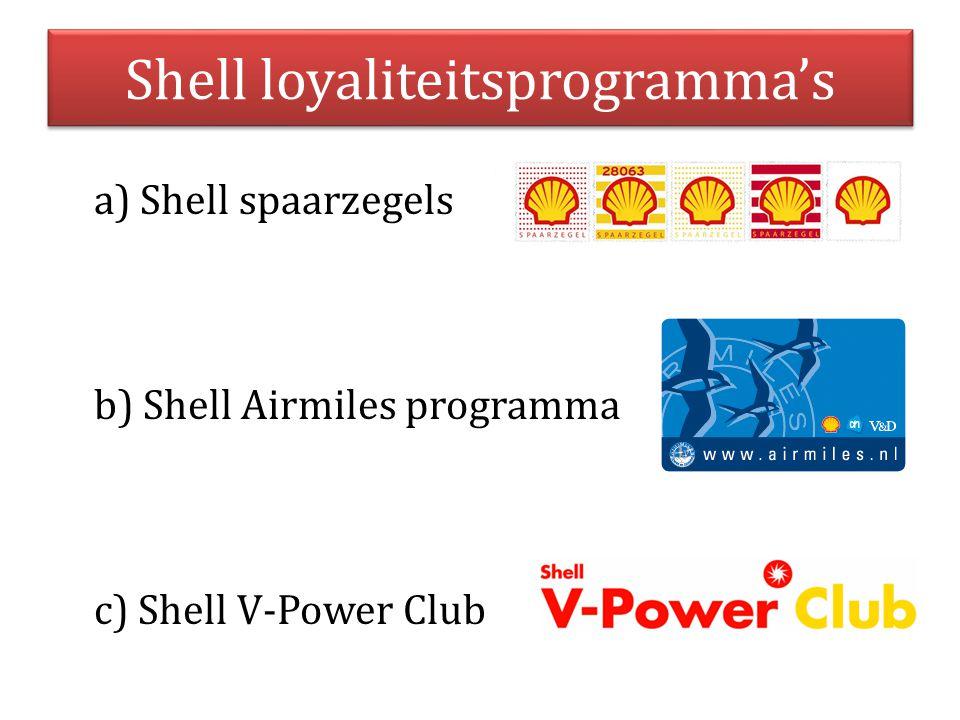 Shell loyaliteitsprogramma's