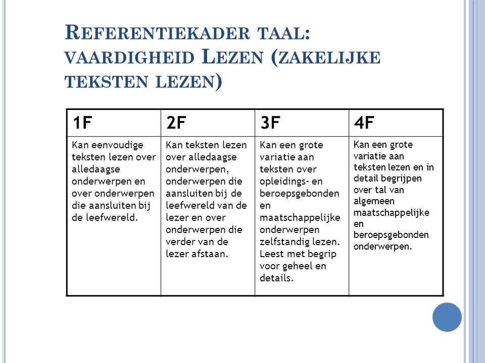 Referentiekader taal: vaardigheid Lezen (zakelijke teksten lezen)