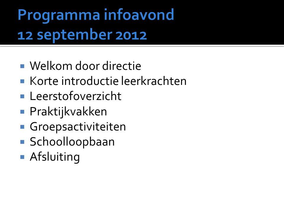 Programma infoavond 12 september 2012