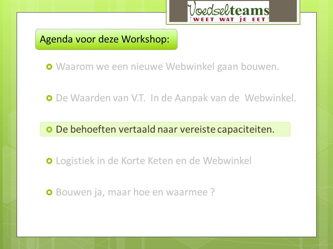Agenda voor deze Workshop: